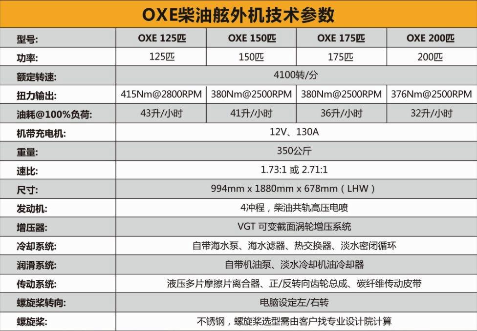 OXE柴油舷外机规格表